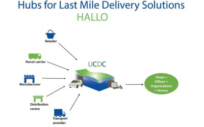 A tale of two cities: Barcelona and Stockholm pilot cities for low emissions last mile delivery